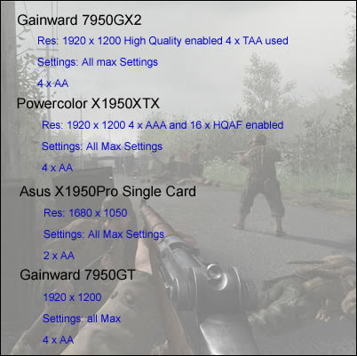 gainward 7950gt cod 2 settings