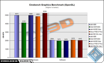 abit in9 32x max cinebench opengl