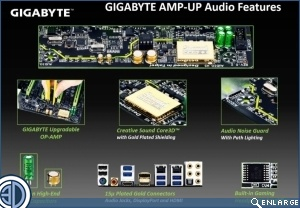 Exclusive Gigabyte Z87 Photos!