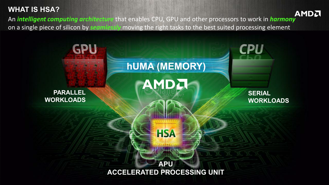 AMD Team up with Microsoft for HSA C++
