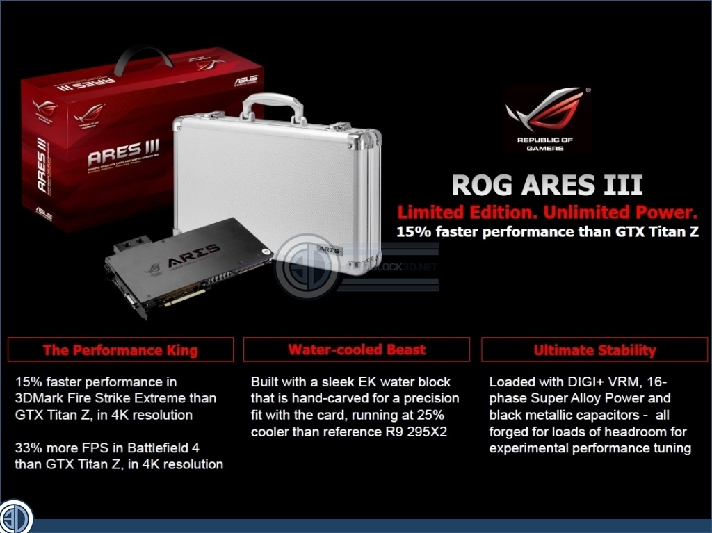 ASUS ROG Ares III Review | Introduction and Technical ...