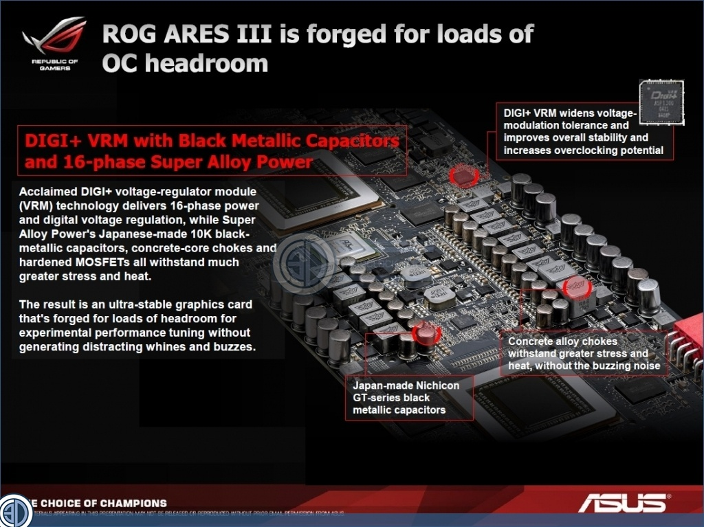 ASUS Republic of Gamers Announces Ares III | TechPowerUp