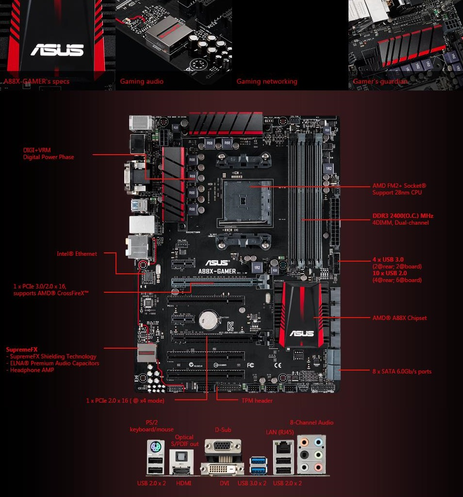 ASUS Announces A88X-Gamer