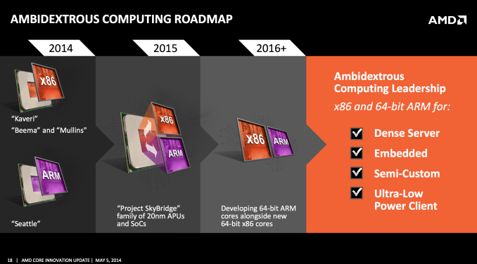 Some information on AMD's Zen CPU Architecture