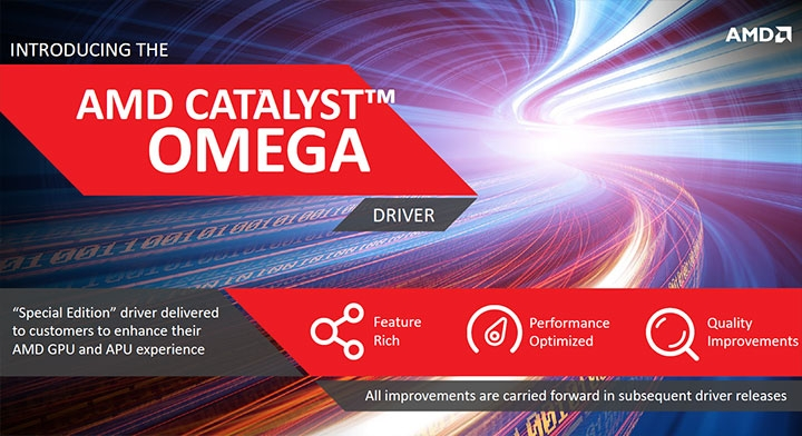 AMD announces Catalyst Omega driver