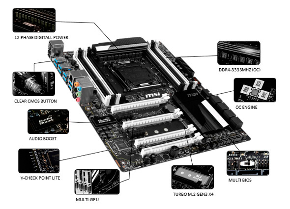 MSI releases X99S SLI Krait Edition motherboard