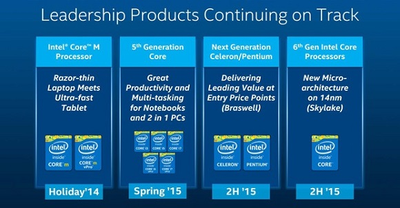 Intel Confirms Skylake Is On Schedule