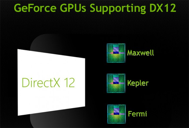 Direct X 12 will not require new hardware!