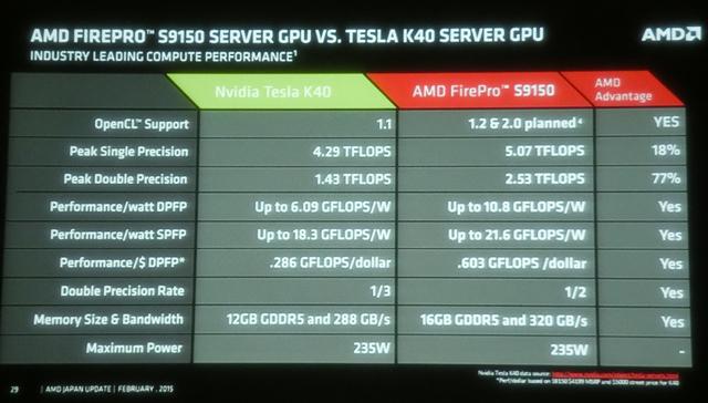 AMD 2015-2020 Roadmaps Emerge | OC3D News