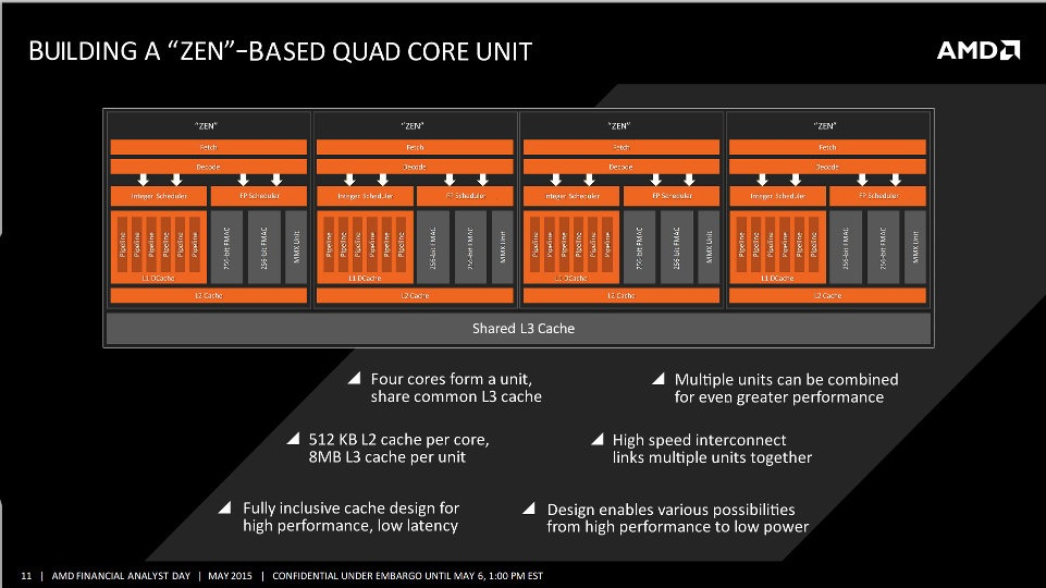 AMD Zen Quad Core Block Diagram Released