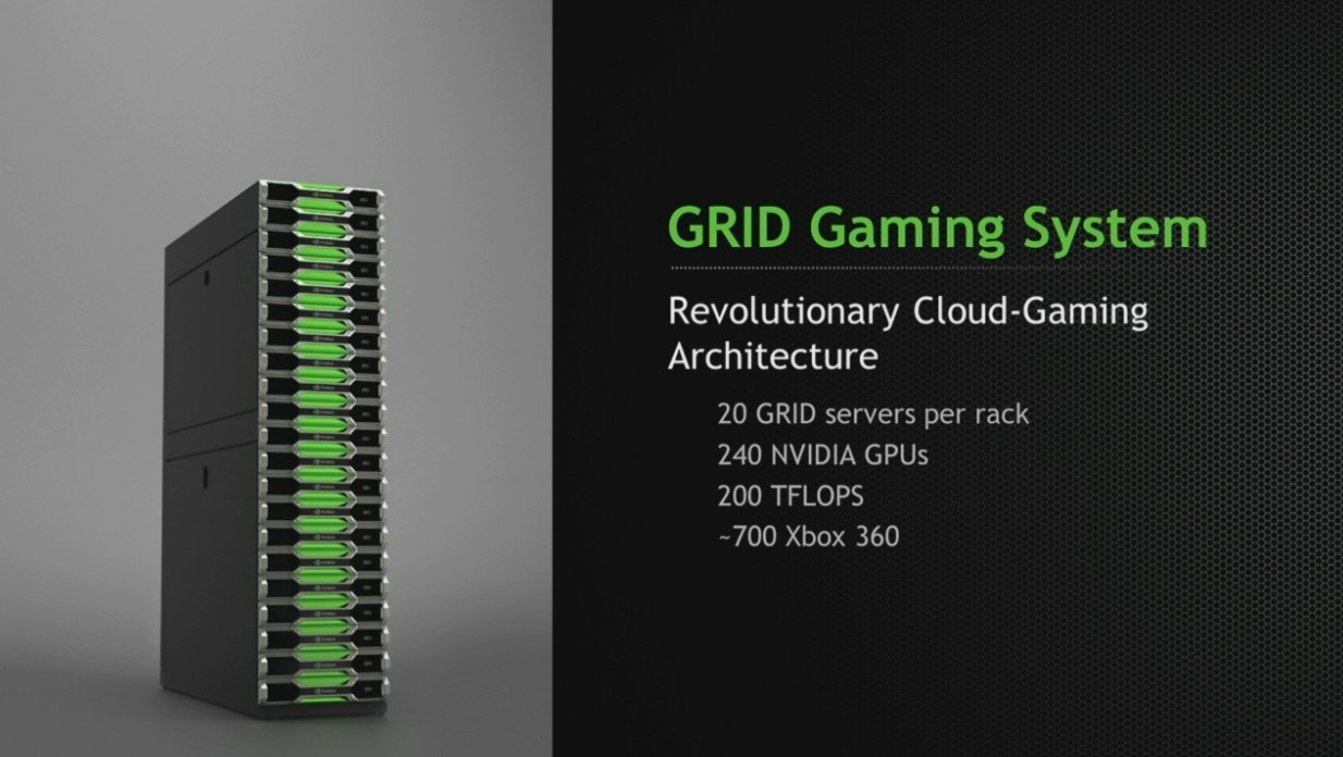 Nvidia GRID now streams in 1080p at 60 FPS