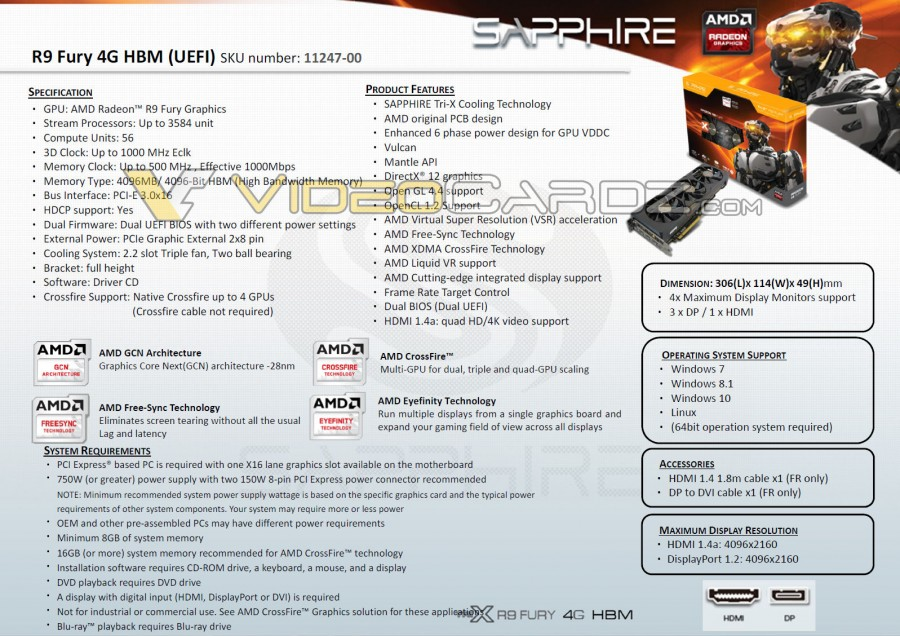 Sapphire Aftermarket R9 Fury Revealed