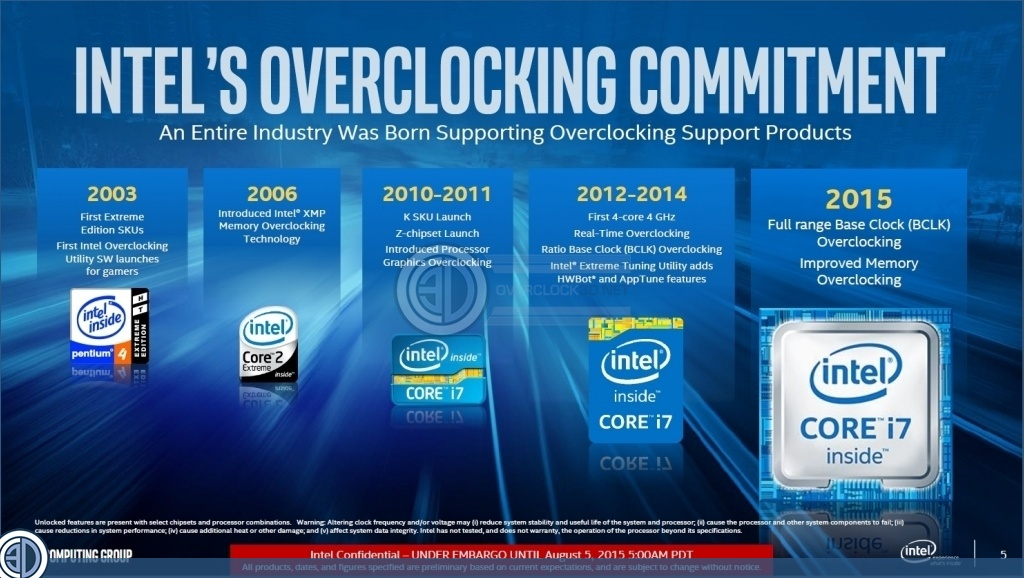 Intel Skylake i5 6600K & i7 6700K 1151 Z170 Review