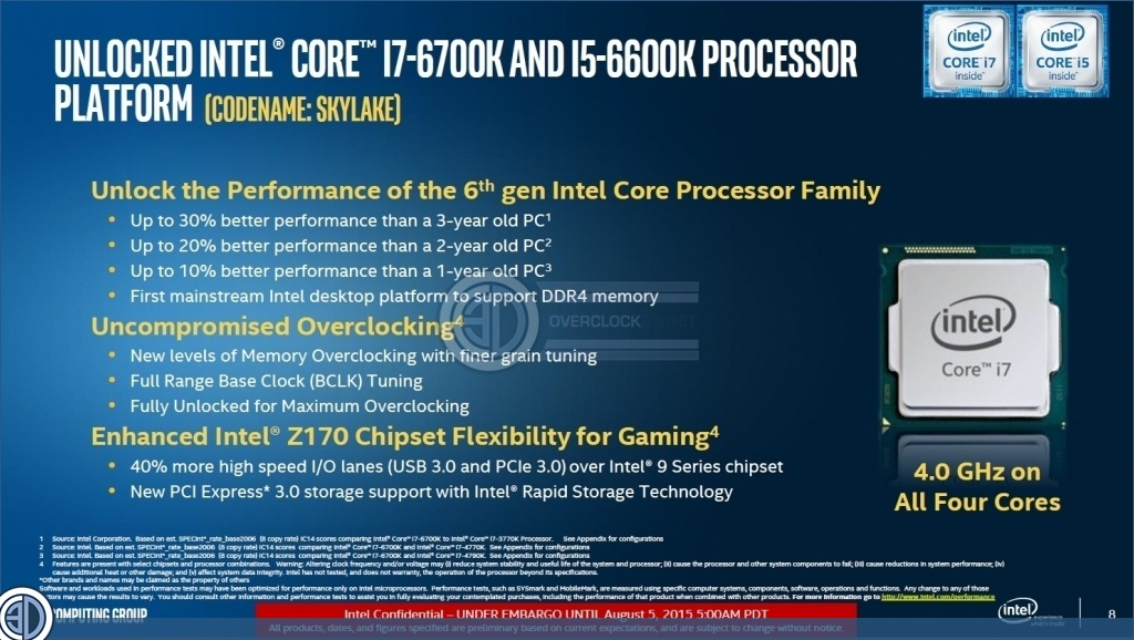 Intel Skylake i5 6600K & i7 6700K 1151 Z170 Review