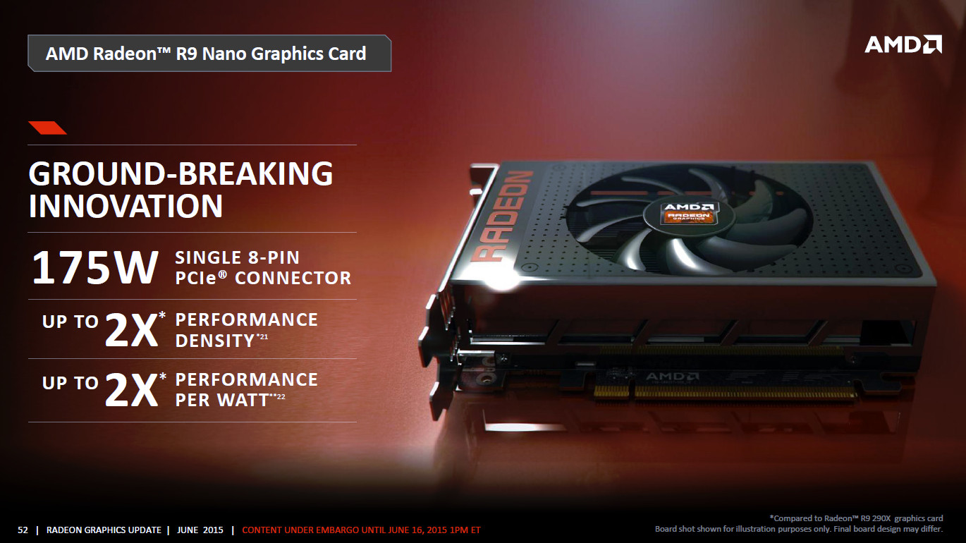 AMD Fury Nano Performance and Power draw revealed