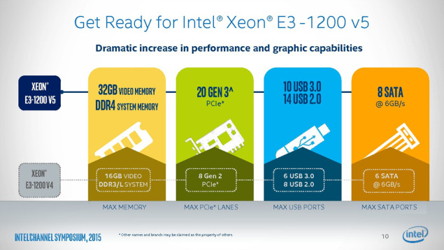 Intel Launches Skylake Xeon E3-1200 V5 Series