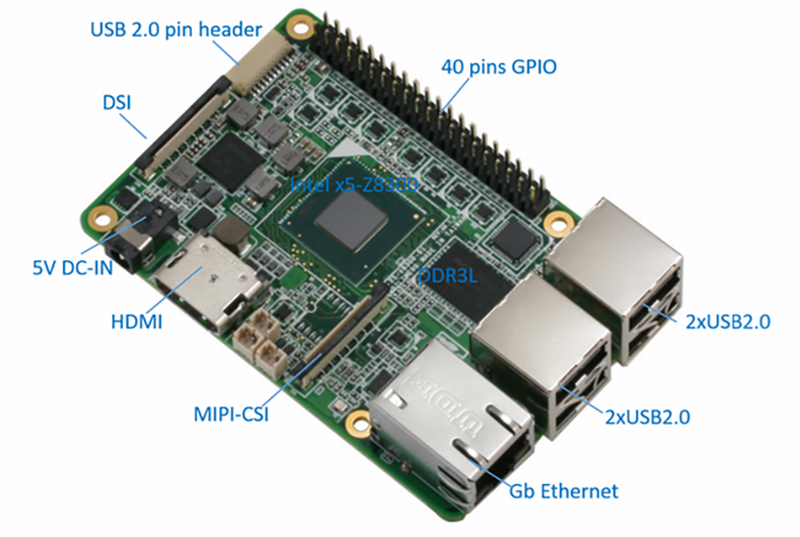 UP - an Intel x5 Z8300 board in a Rasberry Pi2 form factor