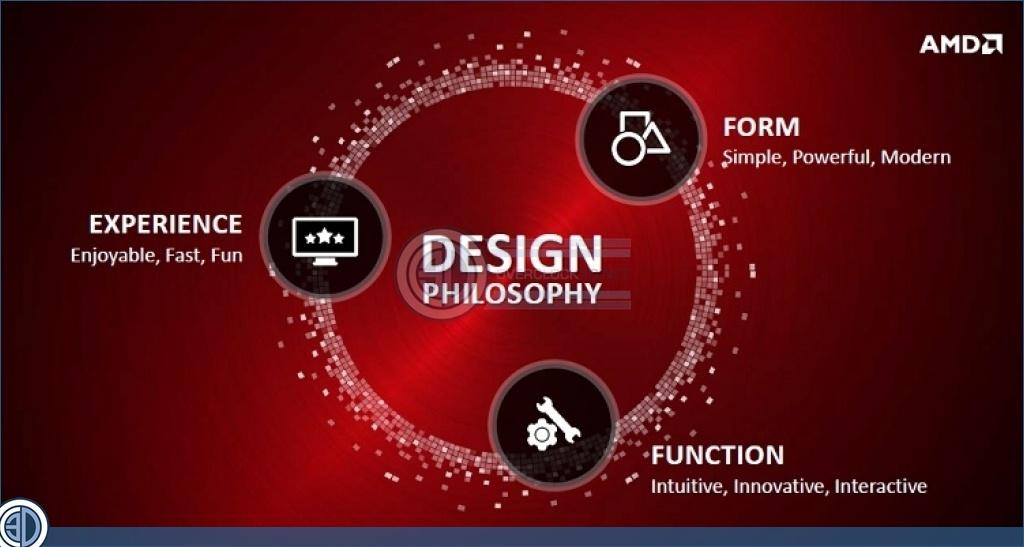 AMD announce new reworked Radeon Crimson Edition Drivers | OC3D News