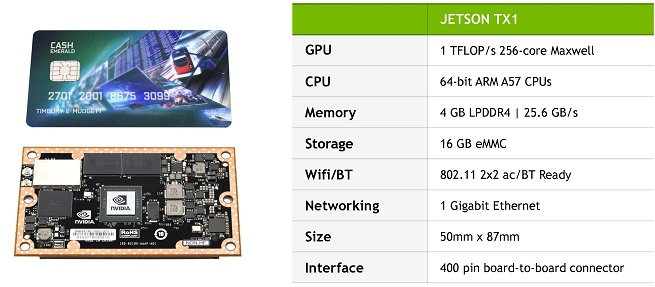 NVIDIA Announces Jetson TX1 Module for Robots and Drones