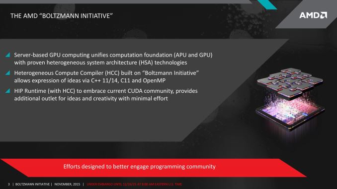 AMD Gets CUDA License