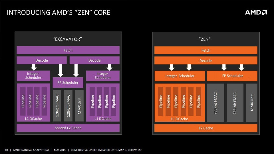 AMD reportedly making a 32 core CPU called Zeppelin