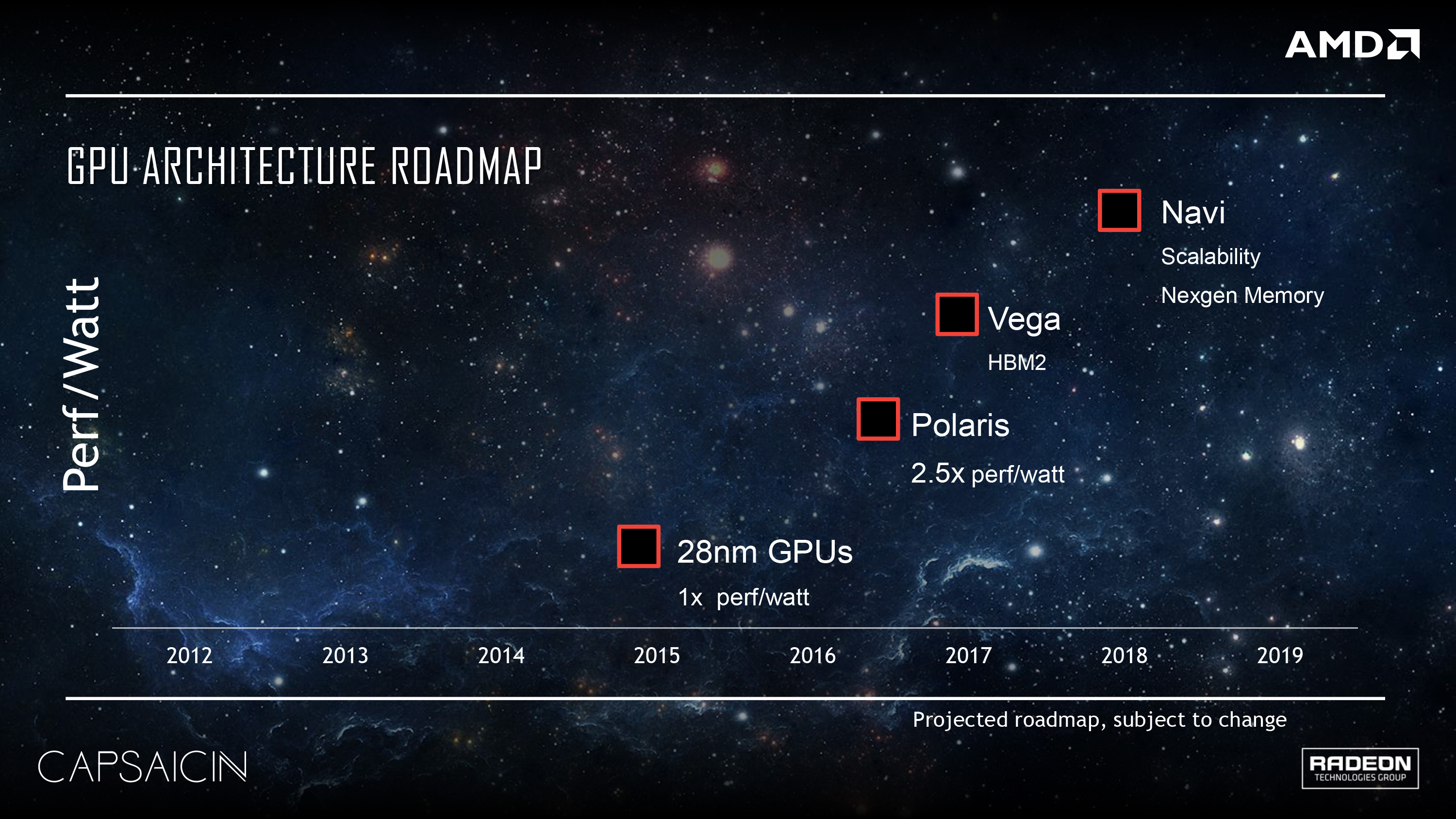 AMD Vega GPU launch reportedly moved to October