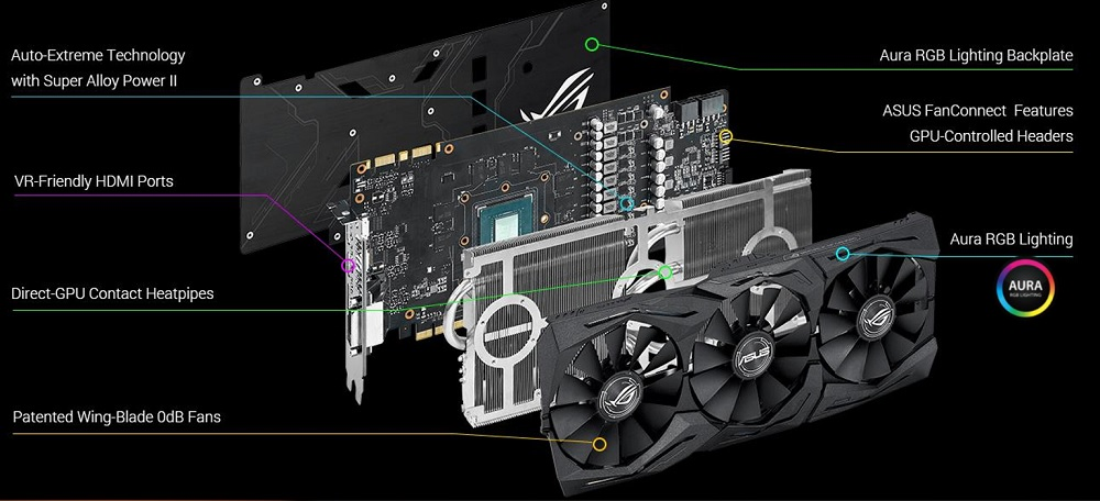 ASUS Reveal their GTX 1080 Strix Gaming
