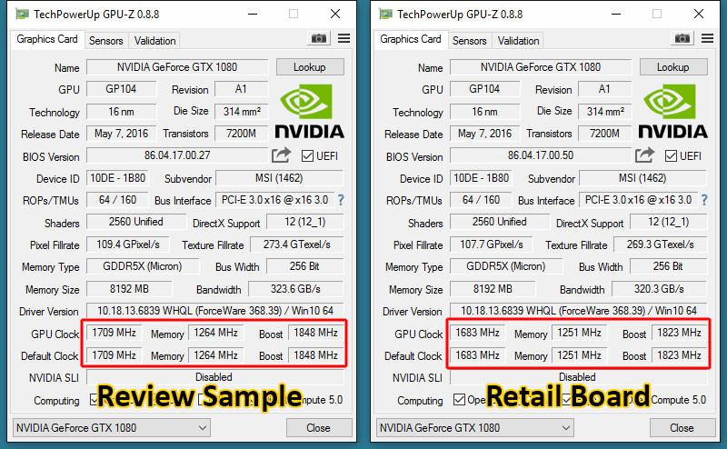 MSI and ASUS Allegedly sent GPU review samples with higher clock speeds than retail variants