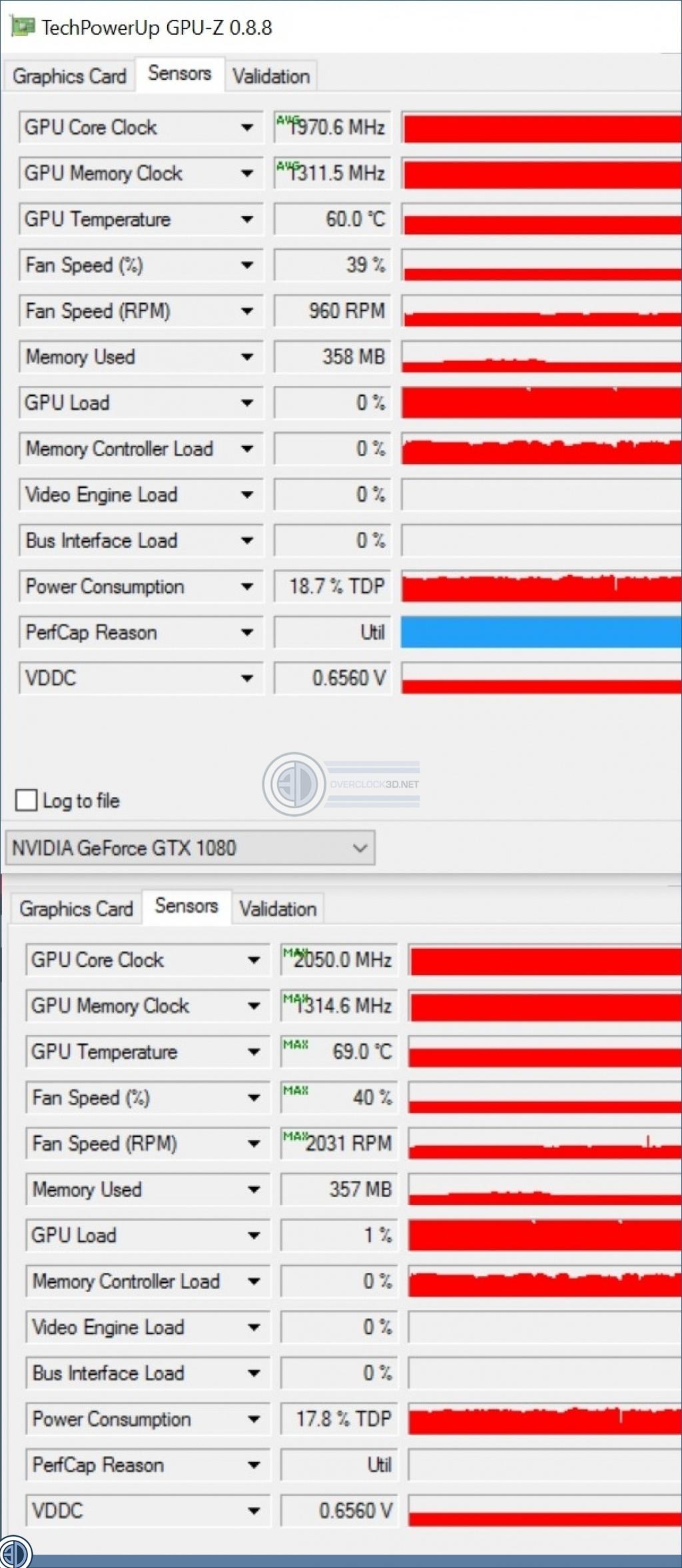 Gainward GTX1070 & GTX1080 GLH Phoenix Review | Test Setup