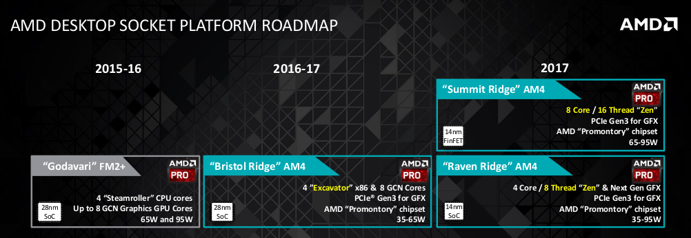 New Amd Zen Roadmaps Have Been Leaked Oc3d News