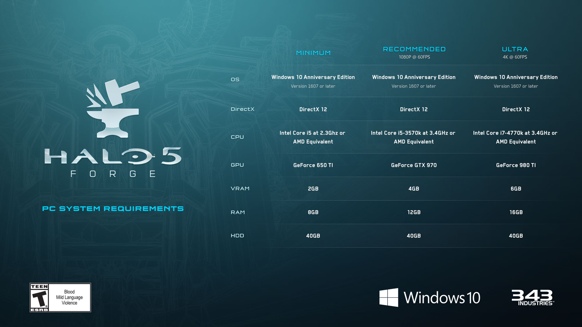 Halo Forge PC System Requirements.