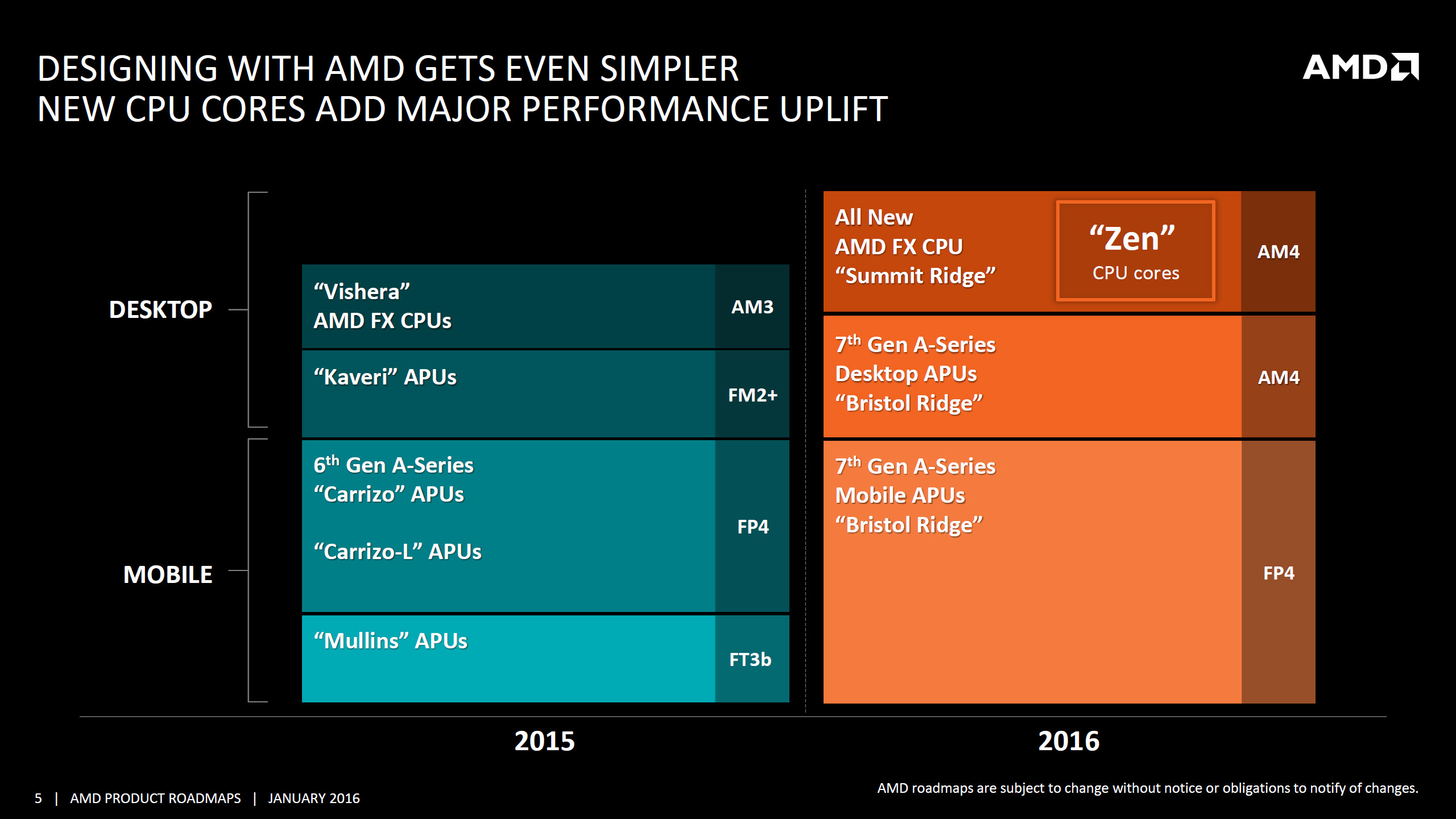 AMD's AM4 motherboards are rumoured to launch in October