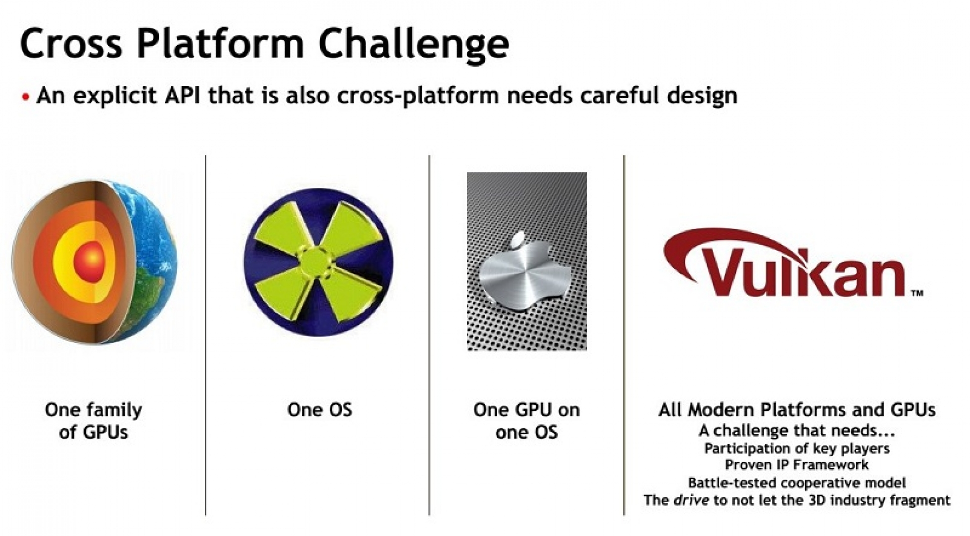 The Dolphin Emulator now has Vulkan Support | OC3D News