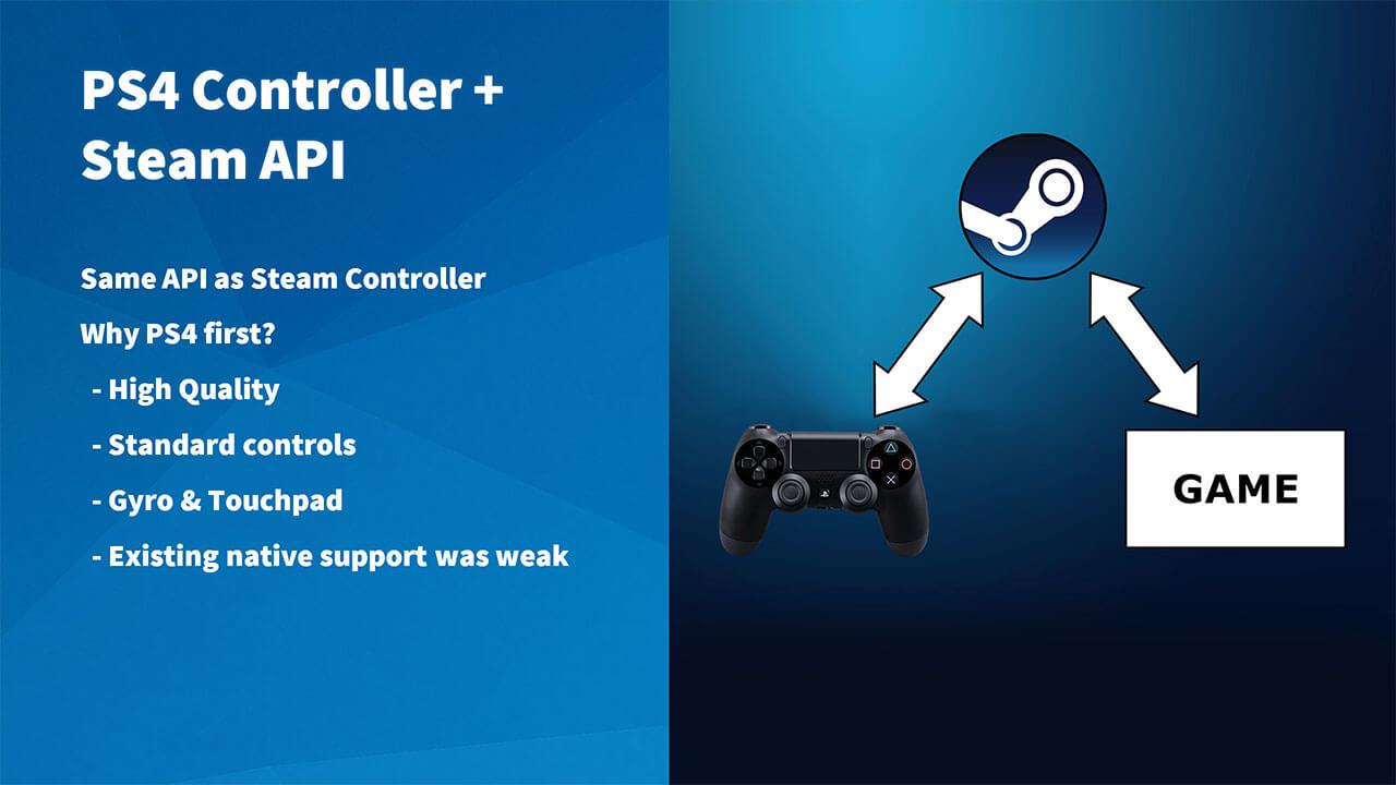 Valve is adding DualShock 4 configuration to Steam   OC3D News