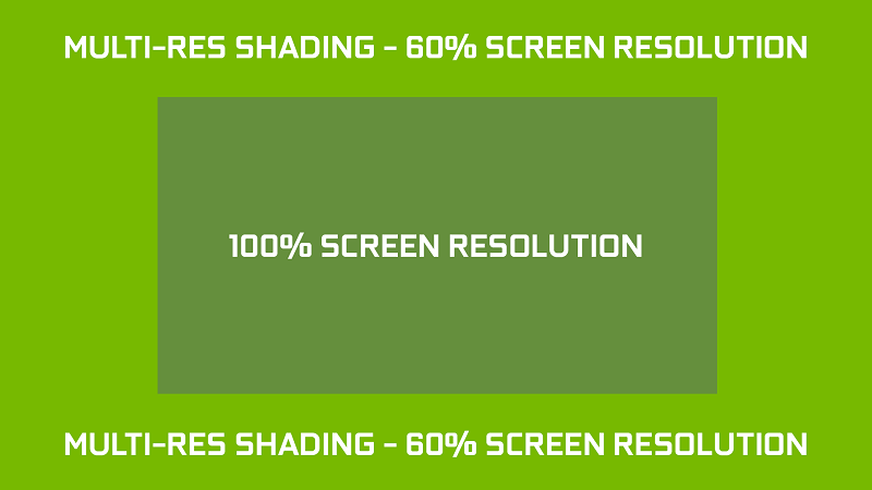 Nvidia's Multi-Res Shading can increase Shadow Warrior 2 performance by 30%