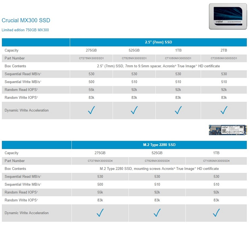 crucial mx300 525gb m 2 review