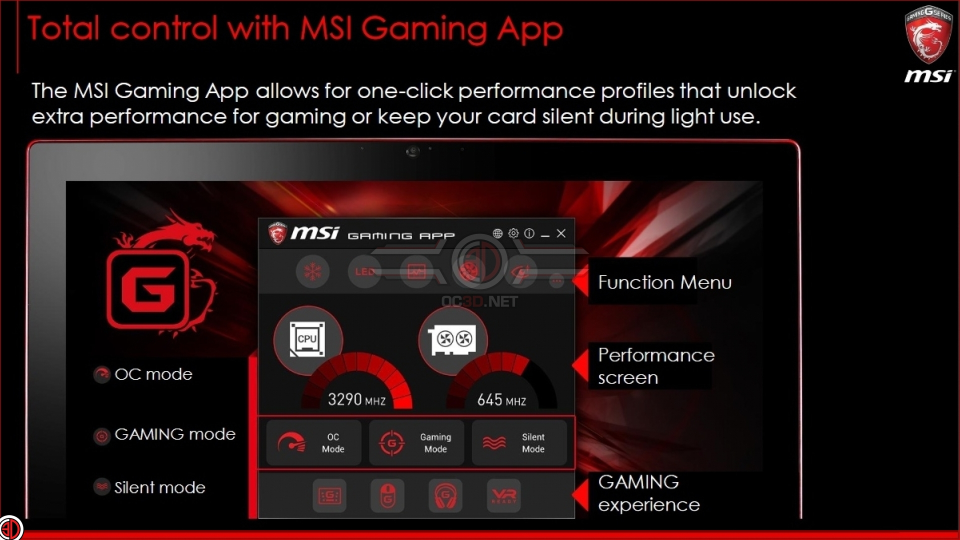 MSI GTX 1050 Ti Gaming X Preview | Introduction and Feature