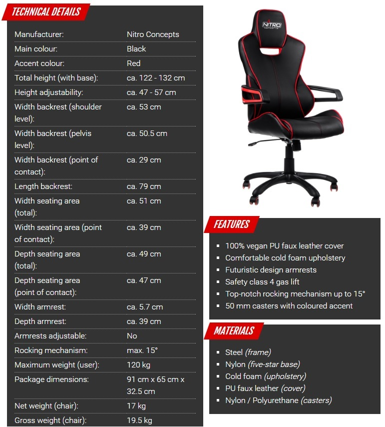 E200 Chair Nitro Race Concepts Gaming ReviewIntroduction Series EH2eDIYW9