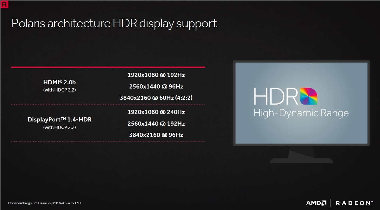 AMD is NOT limiting colour depth on HDMI 2.0