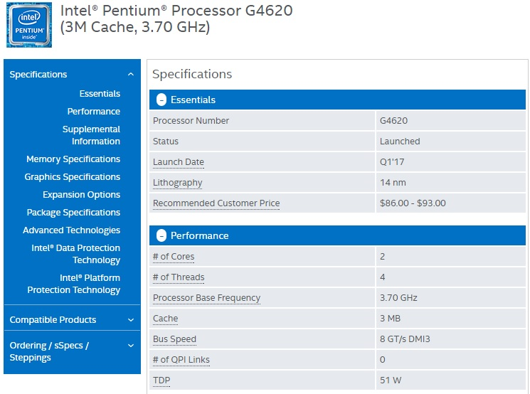 Intel now offer Pentium CPUs with Hyperthreading