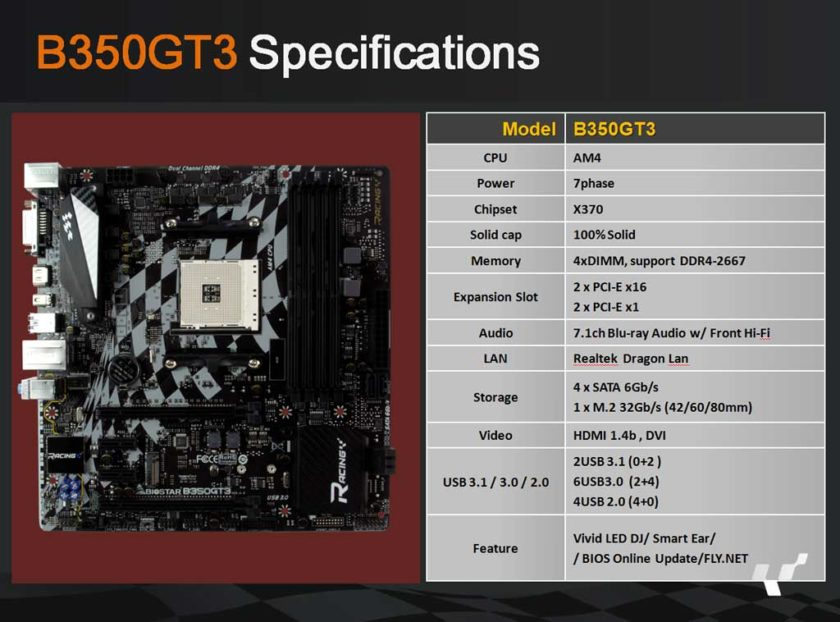 Biostar showcases seven AM4 motherboards