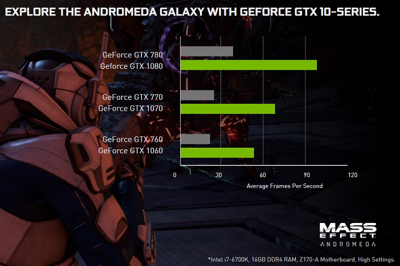 Nvidia releases performance benchmarks for Mass Effect Andromeda