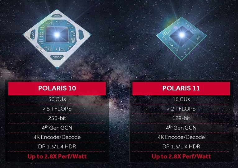 AMD's RX 500 series is rumoured to launch on April 18th
