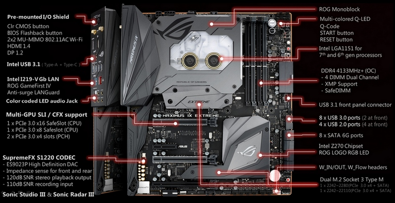 ASUS Z270 Maximus IX Extreme Preview