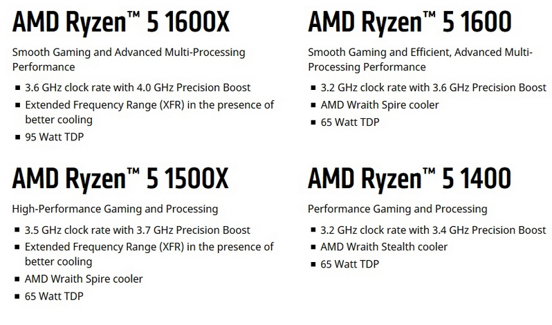 AMD Ryzen 7 Processors Review