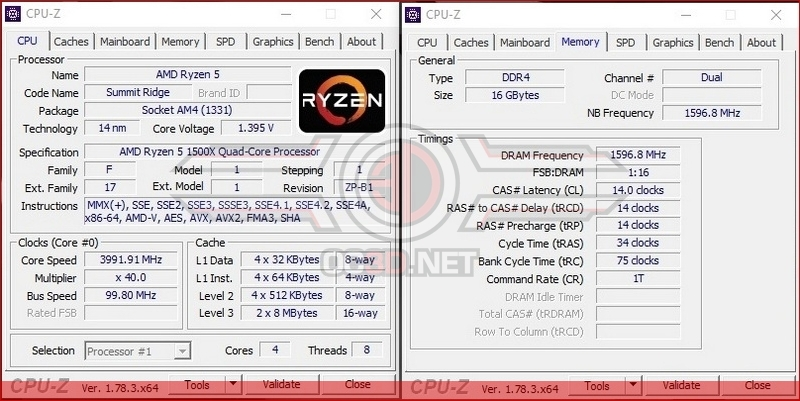 AMD Ryzen 5 1400, 1500X and 1600X CPU Review | Test Setup and