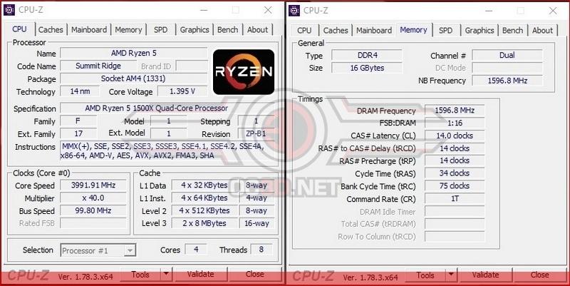 AMD Ryzen 5 1400, 1500X and 1600X CPU Review | Test Setup