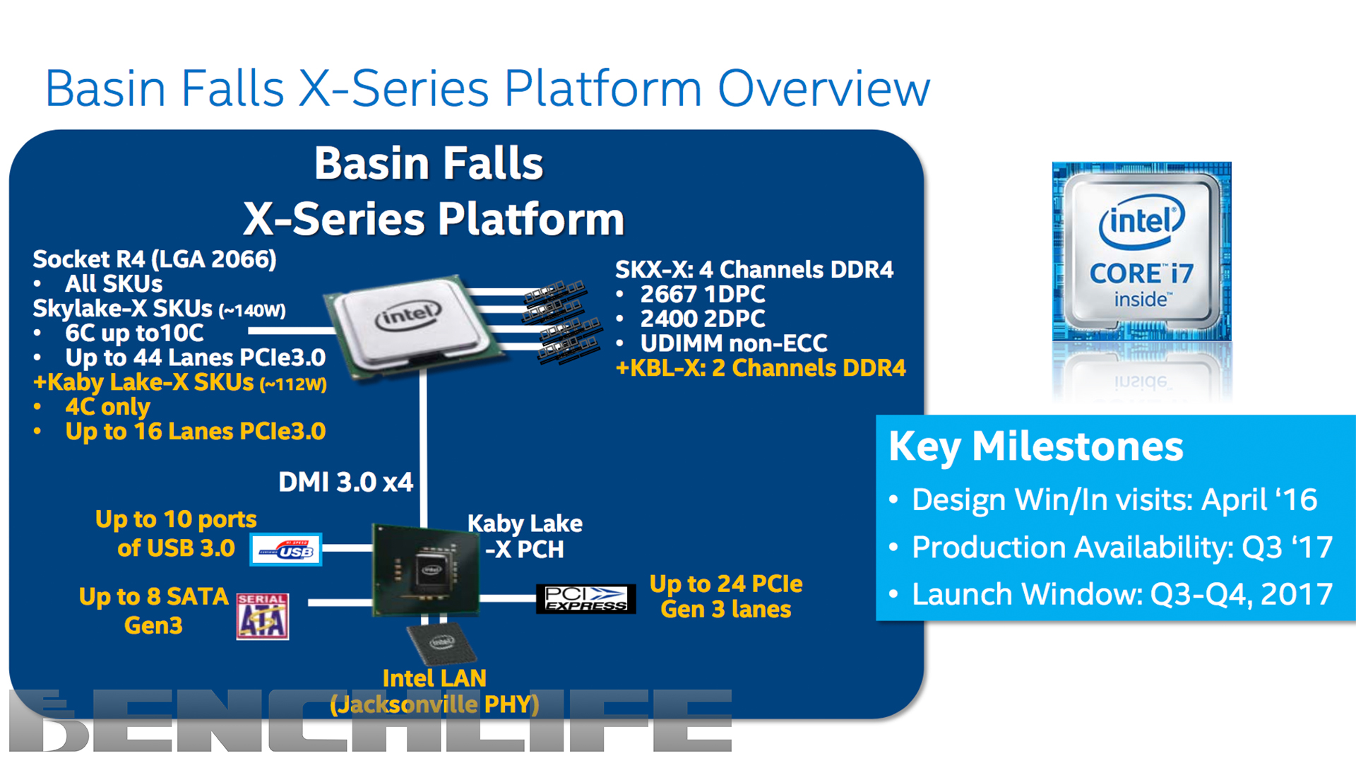 Intel's X299 platform is rumoured to be launching on May 30th