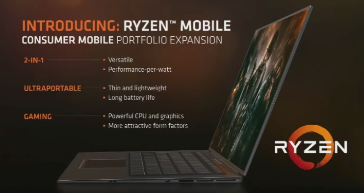 AMD reveals Ryzen Mobile with Vega GPU hardware