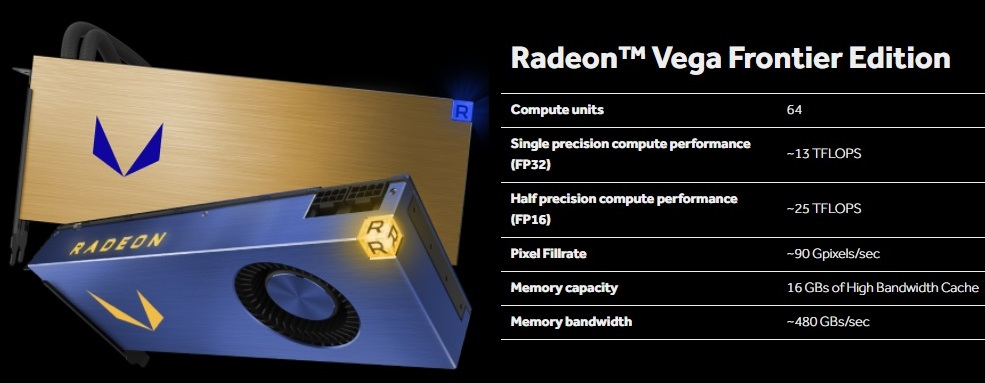 AMD officially reveal the Radeon Vega's specifications